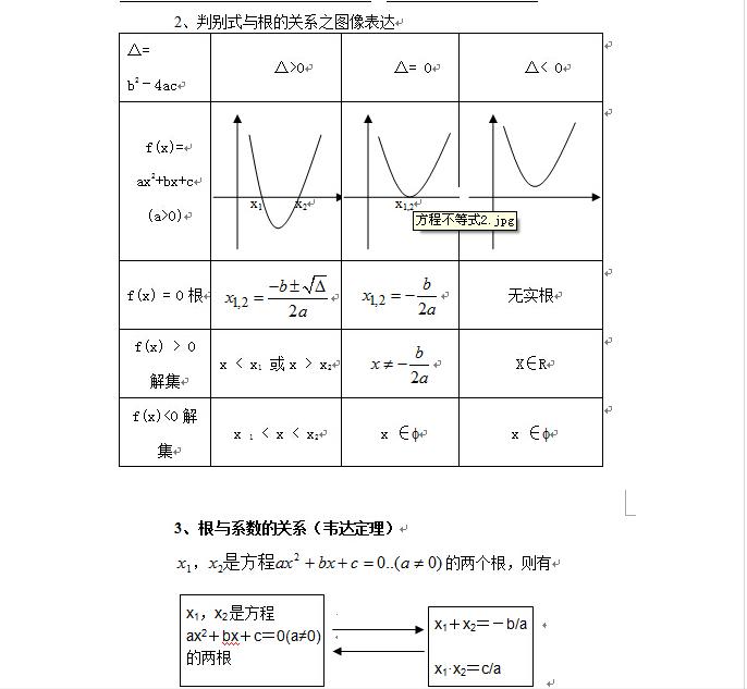 山东考研网 数学公式 MPA