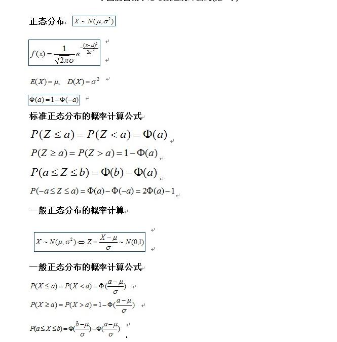 2016年山东考研数学概率论必考公式(四)